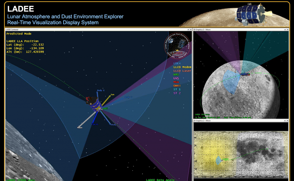 Lunar Atmosphere and Dust Environment Explorer